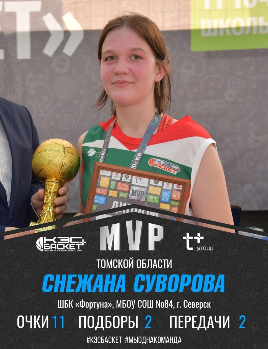 Итоги Финала Чемпионата ШБЛ КЭС-БАСКЕТ Томской области