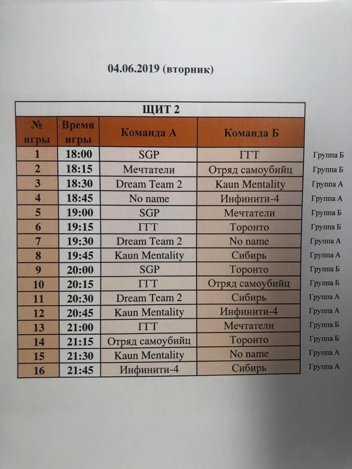 Чемпионат области по баскетболу 3х3